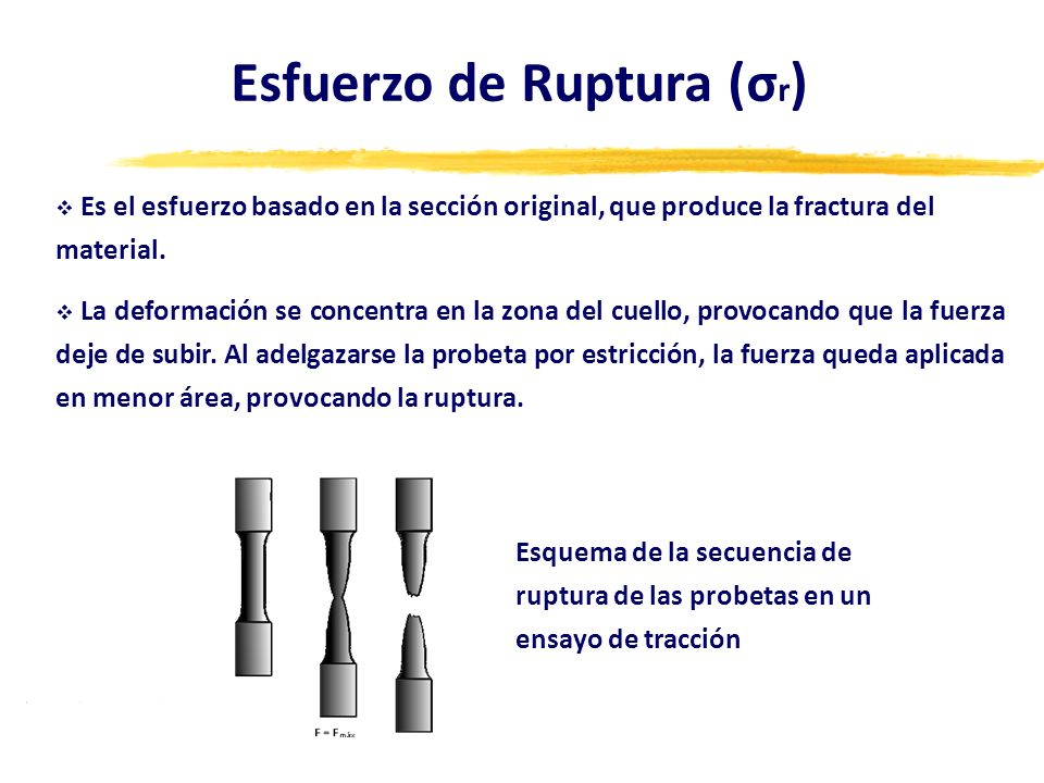 Esfuerzo de Ruptura (σ r ) Es el esfuerzo basado en la sección original, que produce la fractura del material. La deformación se concentra en la zona