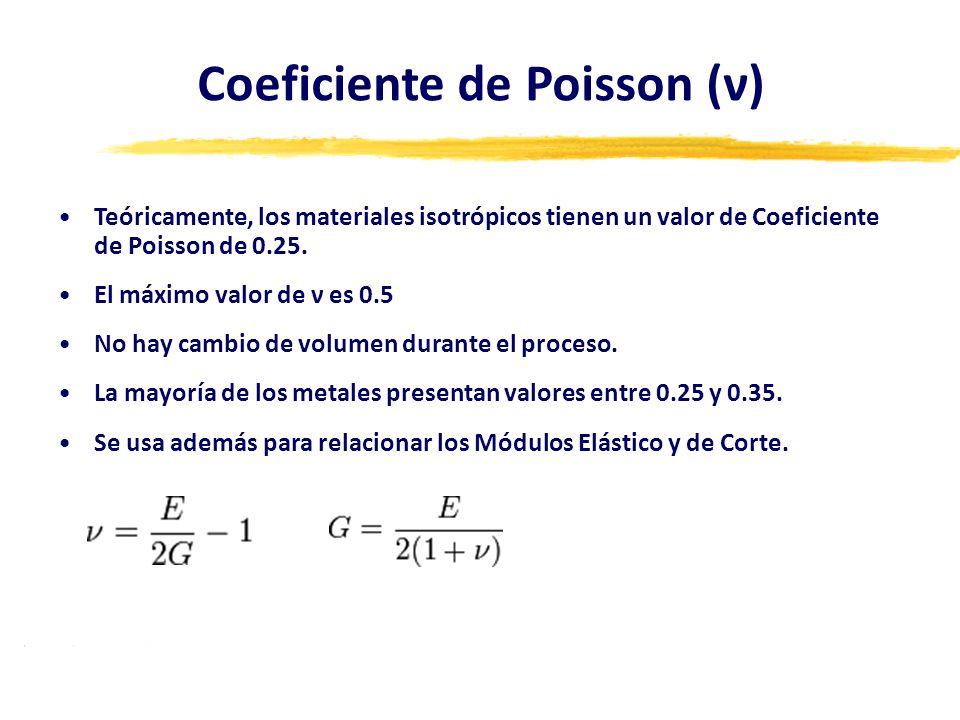 Teóricamente, los materiales isotrópicos tienen un valor de Coeficiente de Poisson de 0.25. El máximo valor de ν es 0.5 No hay cambio de volumen duran