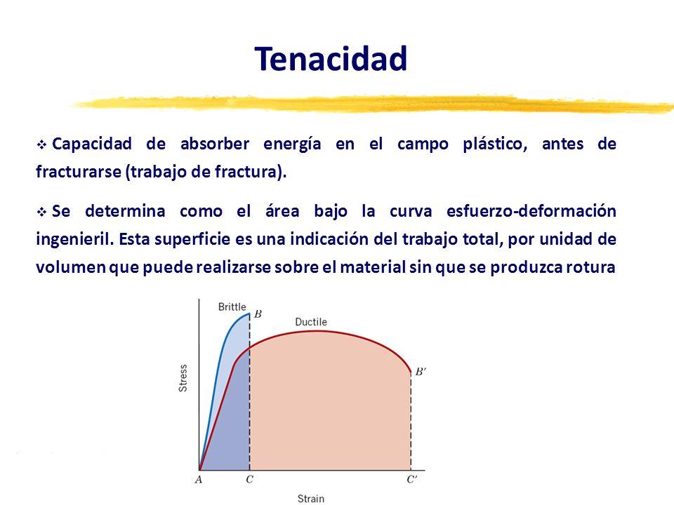 Capacidad de absorber energía en el campo plástico, antes de fracturarse (trabajo de fractura). Se determina como el área bajo la curva esfuerzo-defor
