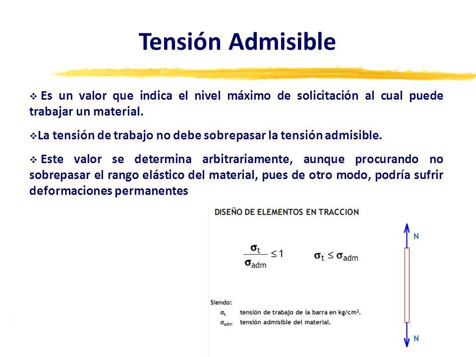 Tensión Admisible Es un valor que indica el nivel máximo de solicitación al cual puede trabajar un material. La tensión de trabajo no debe sobrepasar
