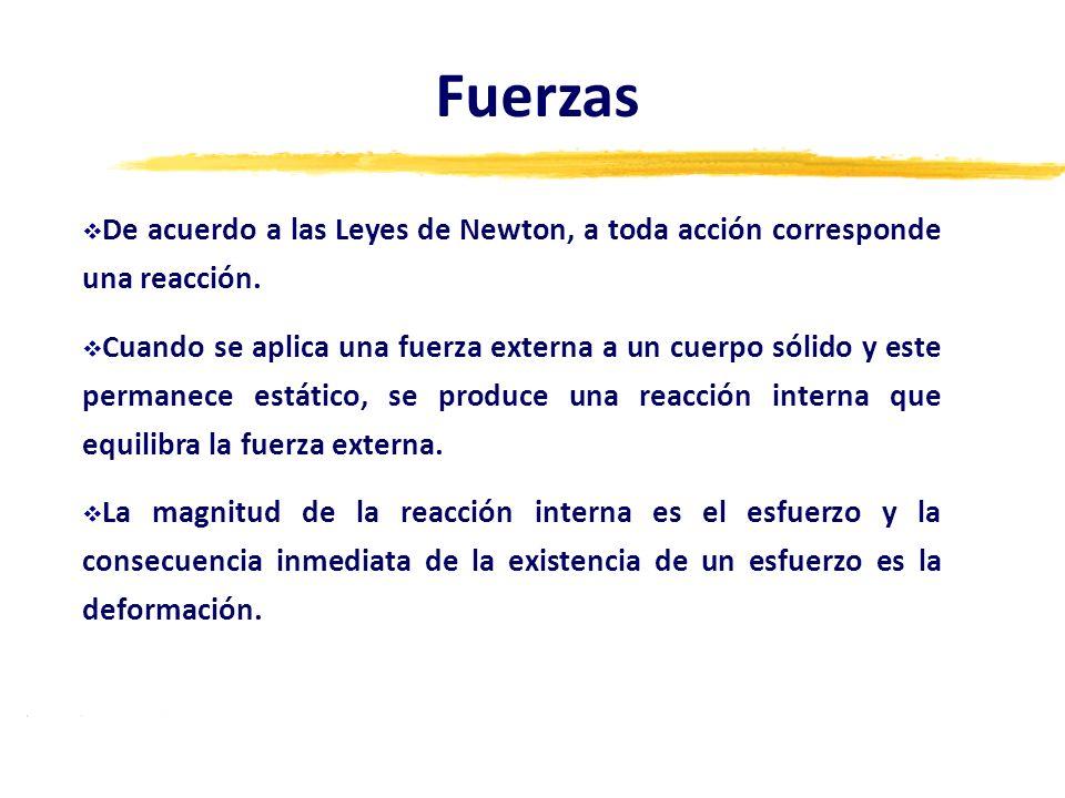 De acuerdo a las Leyes de Newton, a toda acción corresponde una reacción. Cuando se aplica una fuerza externa a un cuerpo sólido y este permanece está