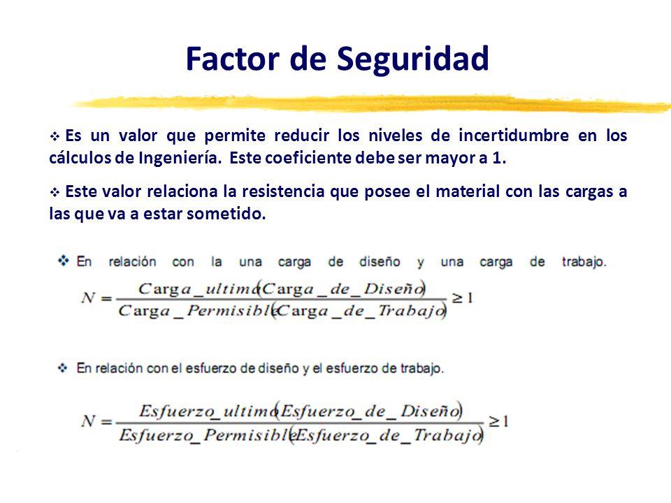 Factor de Seguridad Es un valor que permite reducir los niveles de incertidumbre en los cálculos de Ingeniería. Este coeficiente debe ser mayor a 1. E