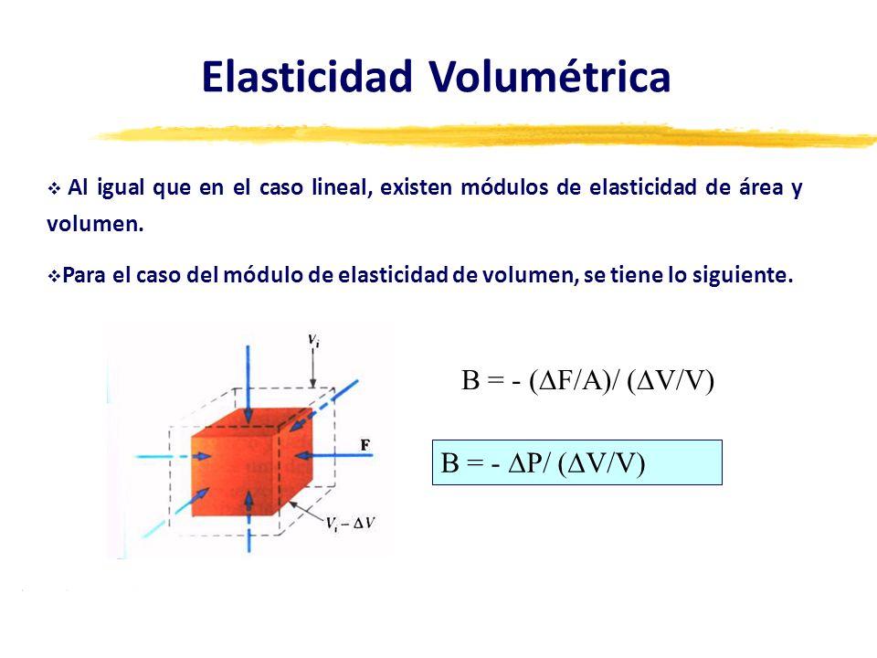 Al igual que en el caso lineal, existen módulos de elasticidad de área y volumen. Para el caso del módulo de elasticidad de volumen, se tiene lo sigui