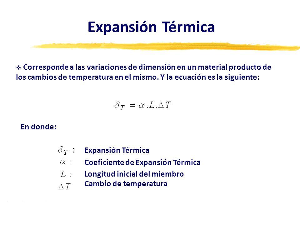 Corresponde a las variaciones de dimensión en un material producto de los cambios de temperatura en el mismo. Y la ecuación es la siguiente: Expansión
