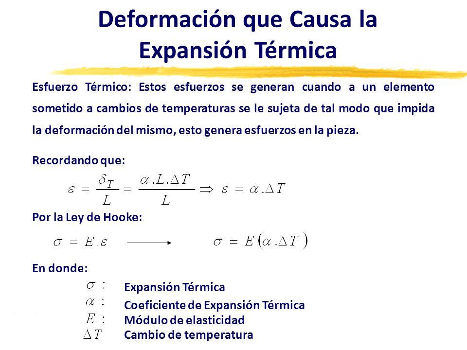 Deformación que Causa la Expansión Térmica Esfuerzo Térmico: Estos esfuerzos se generan cuando a un elemento sometido a cambios de temperaturas se le