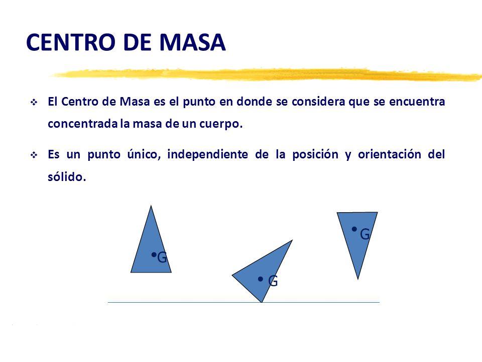 CENTRO DE MASA El Centro de Masa es el punto en donde se considera que se encuentra concentrada la masa de un cuerpo. Es un punto único, independiente