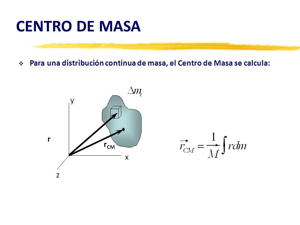 CENTRO DE MASA Para una distribución continua de masa, el Centro de Masa se calcula: y x r CM z r
