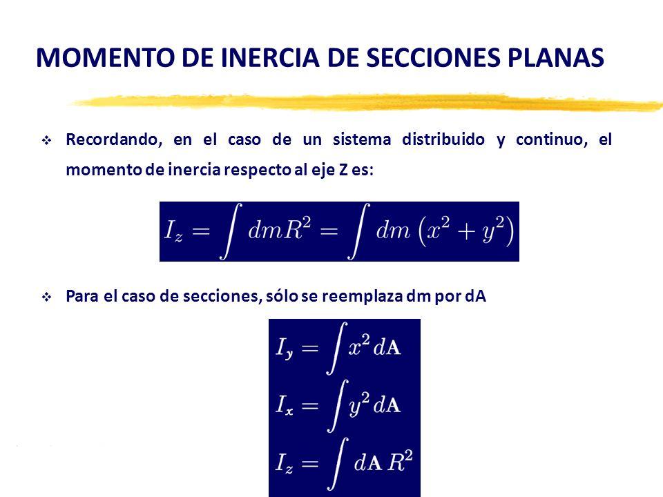 MOMENTO DE INERCIA DE SECCIONES PLANAS Recordando, en el caso de un sistema distribuido y continuo, el momento de inercia respecto al eje Z es: Para e