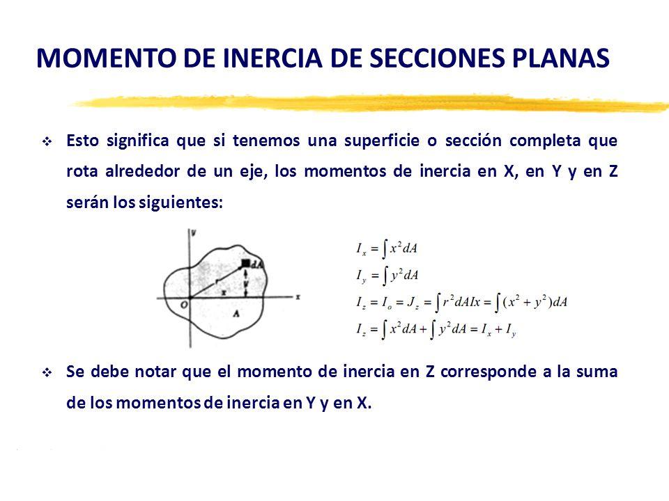 MOMENTO DE INERCIA DE SECCIONES PLANAS Esto significa que si tenemos una superficie o sección completa que rota alrededor de un eje, los momentos de i
