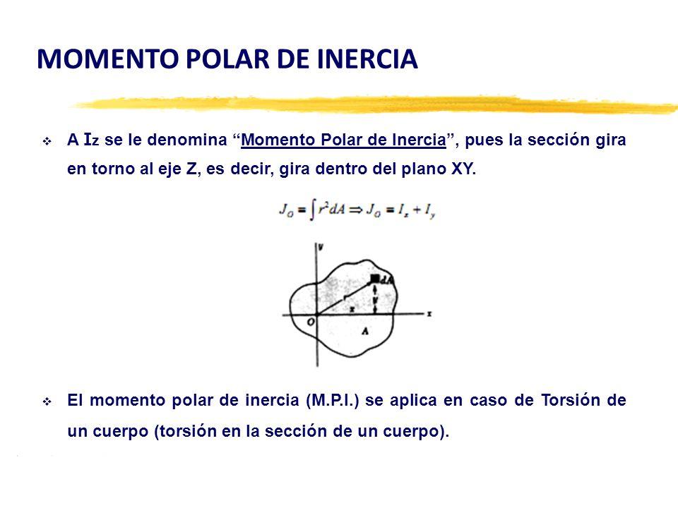 MOMENTO POLAR DE INERCIA A I z se le denomina Momento Polar de Inercia, pues la sección gira en torno al eje Z, es decir, gira dentro del plano XY. El