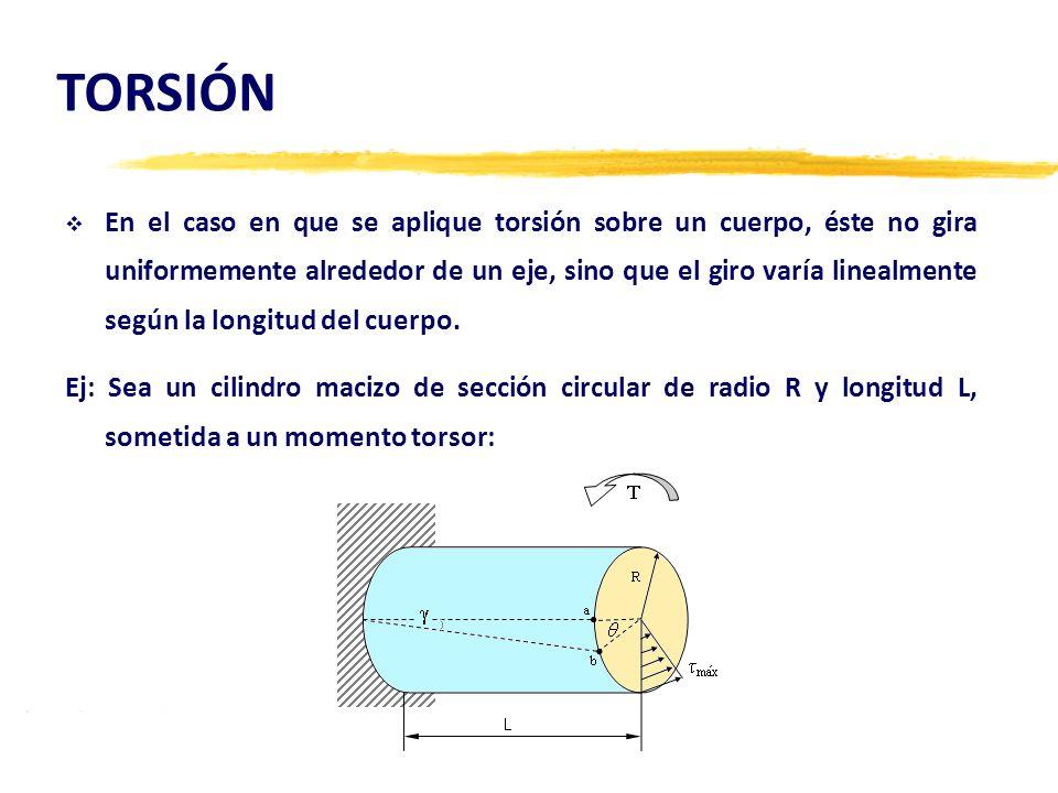 TORSIÓN En el caso en que se aplique torsión sobre un cuerpo, éste no gira uniformemente alrededor de un eje, sino que el giro varía linealmente según