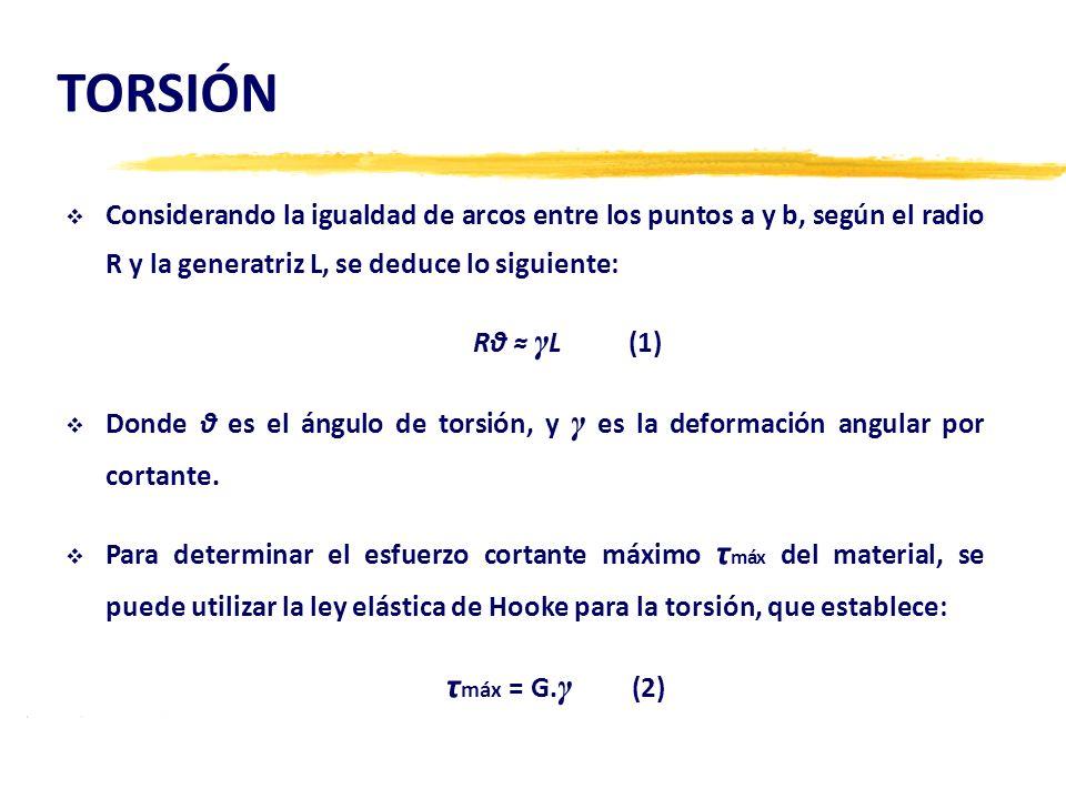 TORSIÓN Considerando la igualdad de arcos entre los puntos a y b, según el radio R y la generatriz L, se deduce lo siguiente: Rθ γ L (1) Donde θ es el
