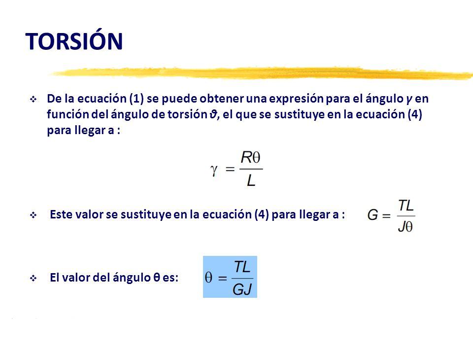 TORSIÓN De la ecuación (1) se puede obtener una expresión para el ángulo γ en función del ángulo de torsión θ, el que se sustituye en la ecuación (4)