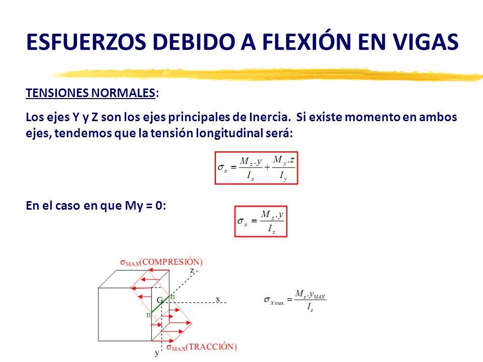 ESFUERZOS DEBIDO A FLEXIÓN EN VIGAS TENSIONES NORMALES: Los ejes Y y Z son los ejes principales de Inercia. Si existe momento en ambos ejes, tendemos