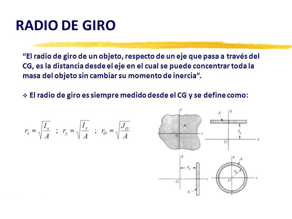 RADIO DE GIRO El radio de giro de un objeto, respecto de un eje que pasa a través del CG, es la distancia desde el eje en el cual se puede concentrar