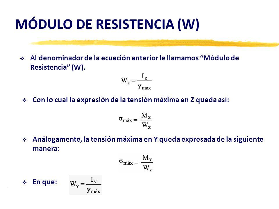 MÓDULO DE RESISTENCIA (W) Al denominador de la ecuación anterior le llamamos Módulo de Resistencia (W). Con lo cual la expresión de la tensión máxima