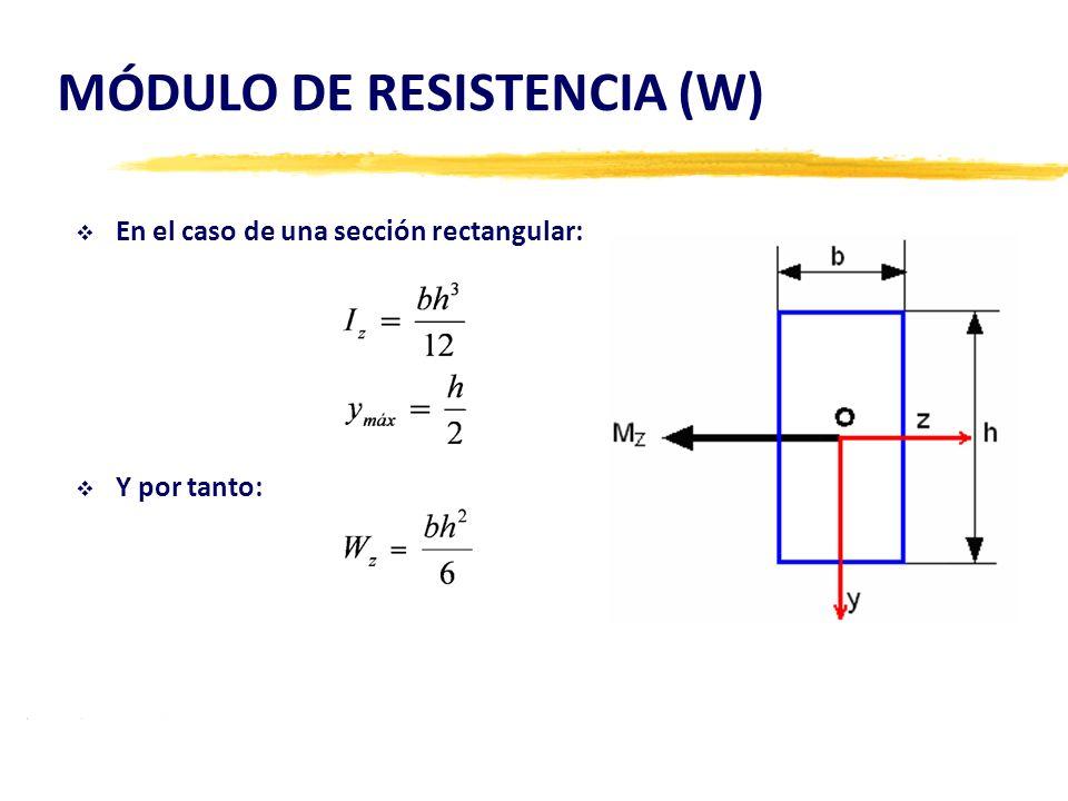 MÓDULO DE RESISTENCIA (W) En el caso de una sección rectangular: Y por tanto: