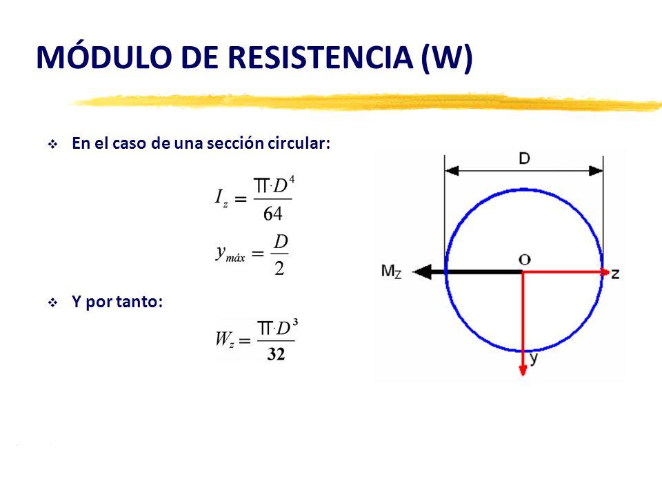MÓDULO DE RESISTENCIA (W) En el caso de una sección circular: Y por tanto: