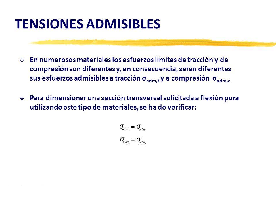 TENSIONES ADMISIBLES En numerosos materiales los esfuerzos límites de tracción y de compresión son diferentes y, en consecuencia, serán diferentes sus