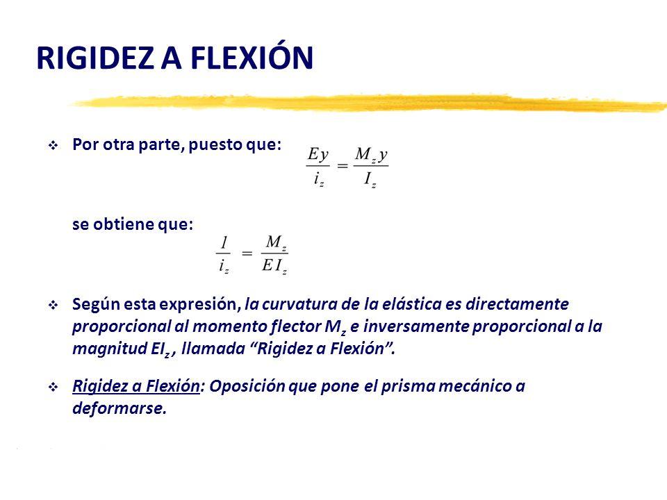 RIGIDEZ A FLEXIÓN Por otra parte, puesto que: se obtiene que: Según esta expresión, la curvatura de la elástica es directamente proporcional al moment