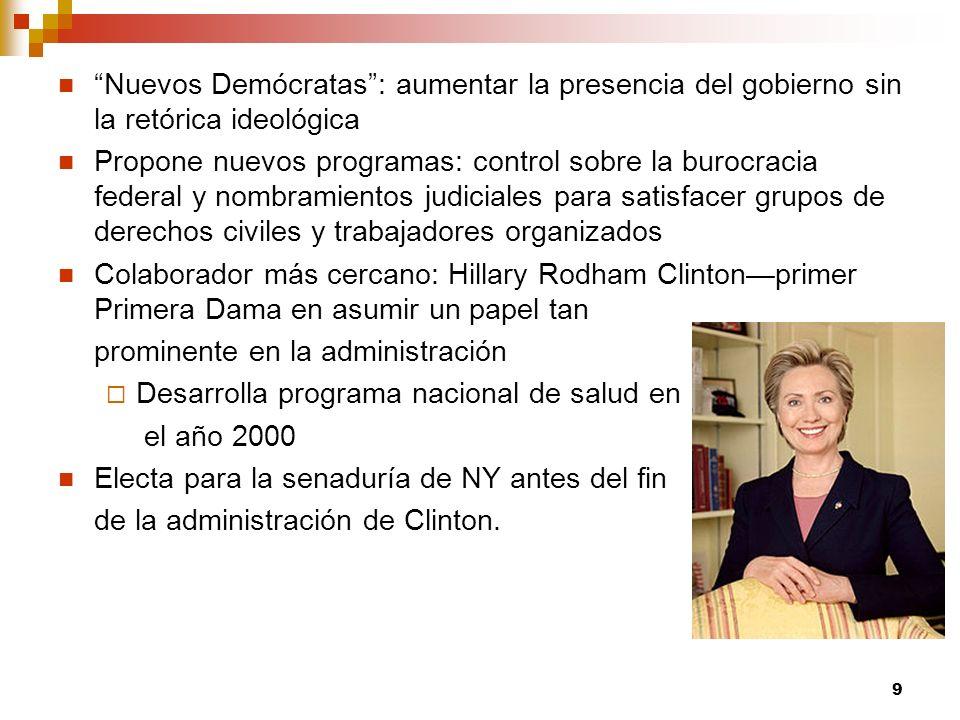 CandidatoPartidoVoto popularPorcentaje Colegio Electoral George W.