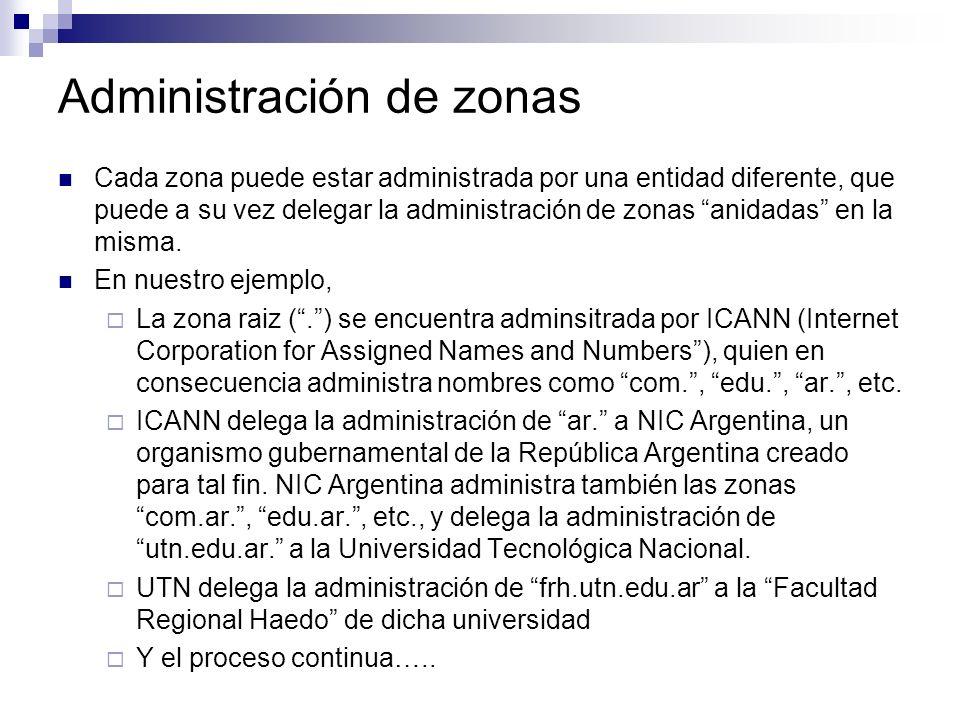 Administración de zonas Cada zona puede estar administrada por una entidad diferente, que puede a su vez delegar la administración de zonas anidadas e