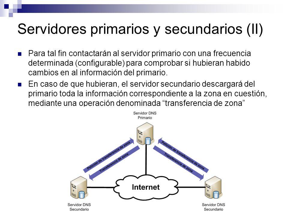 Servidores primarios y secundarios (II) Para tal fin contactarán al servidor primario con una frecuencia determinada (configurable) para comprobar si