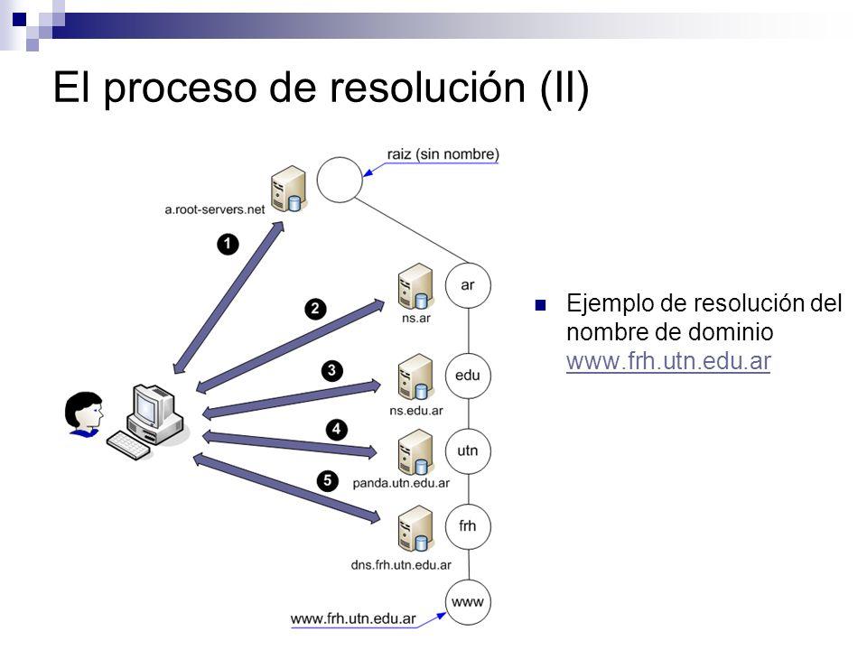 El proceso de resolución (II) Ejemplo de resolución del nombre de dominio www.frh.utn.edu.ar www.frh.utn.edu.ar