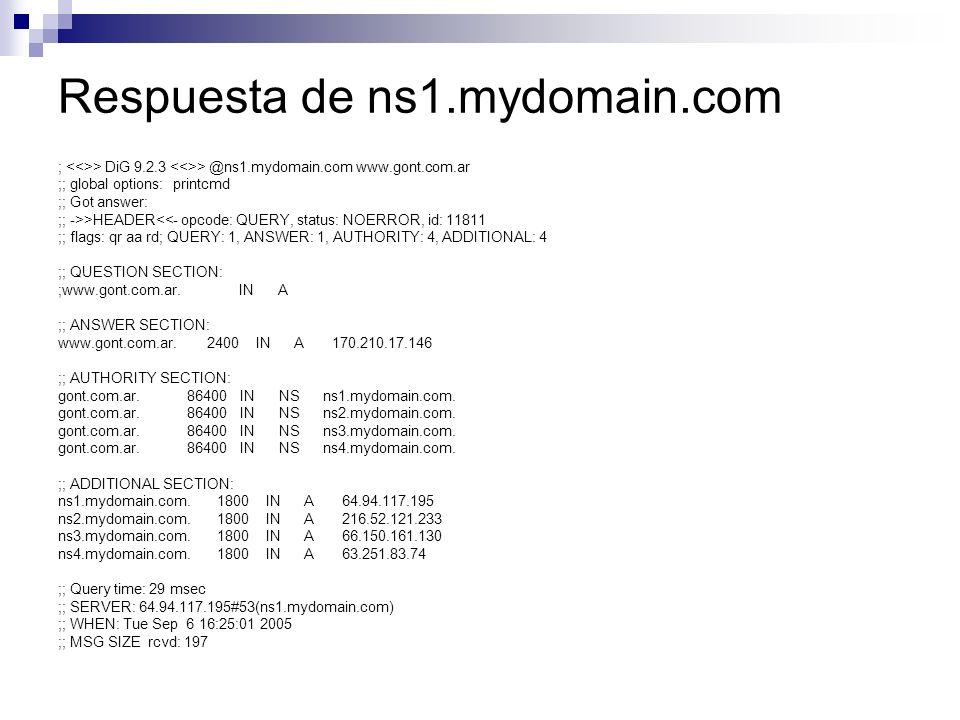 Respuesta de ns1.mydomain.com ; > DiG 9.2.3 > @ns1.mydomain.com www.gont.com.ar ;; global options: printcmd ;; Got answer: ;; ->>HEADER<<- opcode: QUE