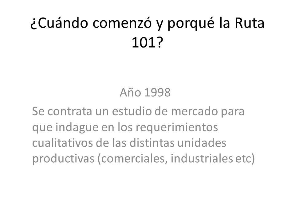 ¿Cuándo comenzó y porqué la Ruta 101? Año 1998 Se contrata un estudio de mercado para que indague en los requerimientos cualitativos de las distintas