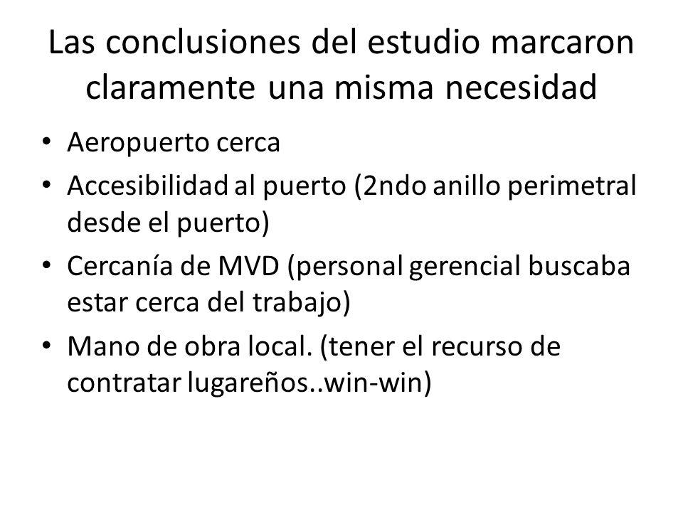 Las conclusiones del estudio marcaron claramente una misma necesidad Aeropuerto cerca Accesibilidad al puerto (2ndo anillo perimetral desde el puerto)