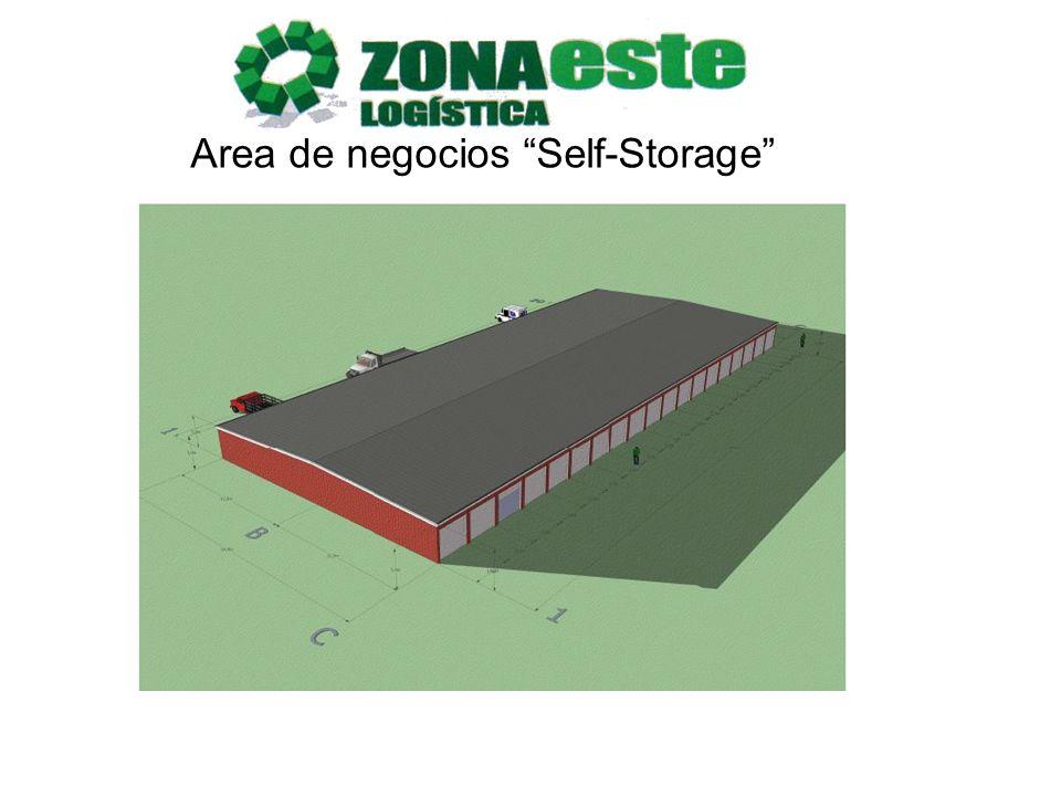 Area de negocios Self-Storage