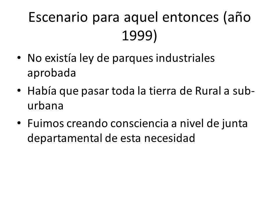 Escenario para aquel entonces (año 1999) No existía ley de parques industriales aprobada Había que pasar toda la tierra de Rural a sub- urbana Fuimos