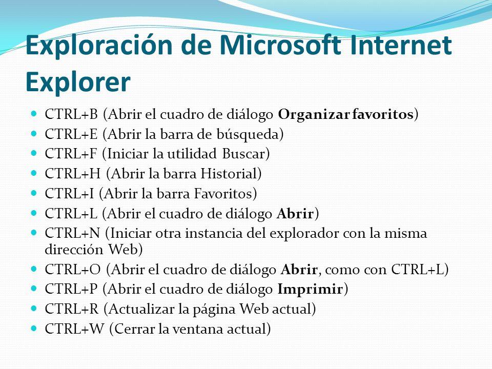 Exploración de Microsoft Internet Explorer CTRL+B (Abrir el cuadro de diálogo Organizar favoritos) CTRL+E (Abrir la barra de búsqueda) CTRL+F (Iniciar
