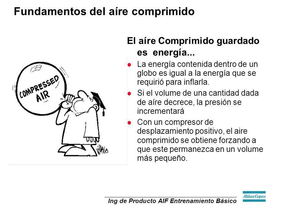 Ing de Producto AIF Entrenamiento Básico El aíre Comprimido guardado es energía... l La energía contenida dentro de un globo es igual a la energía que