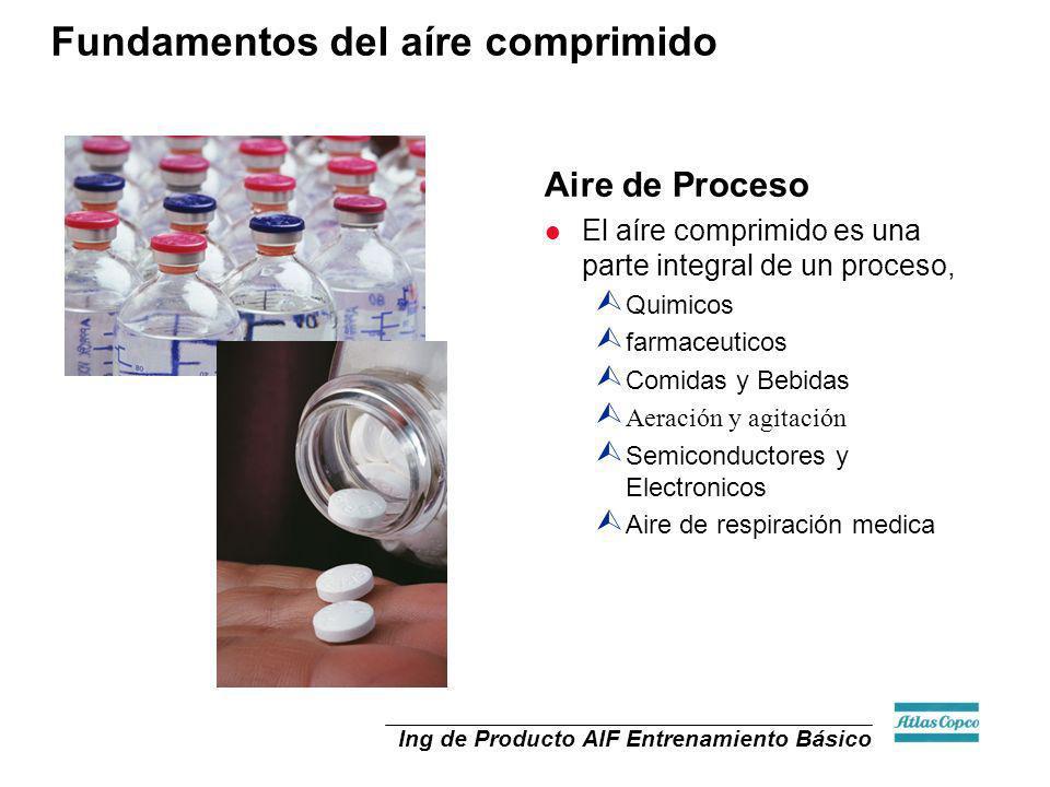 Ing de Producto AIF Entrenamiento Básico Aire de Proceso l El aíre comprimido es una parte integral de un proceso, Ù Quimicos Ù farmaceuticos Ù Comida