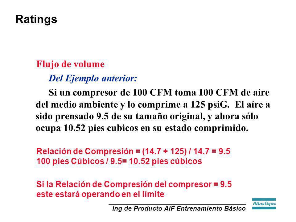 Ing de Producto AIF Entrenamiento Básico Flujo de volume Del Ejemplo anterior: Si un compresor de 100 CFM toma 100 CFM de aíre del medio ambiente y lo