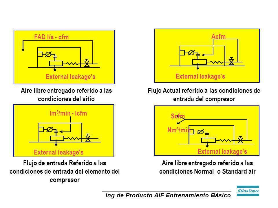 Ing de Producto AIF Entrenamiento Básico Aíre libre entregado referido a las condiciones del sitio FAD l/s - cfm External leakage's Aíre libre entrega