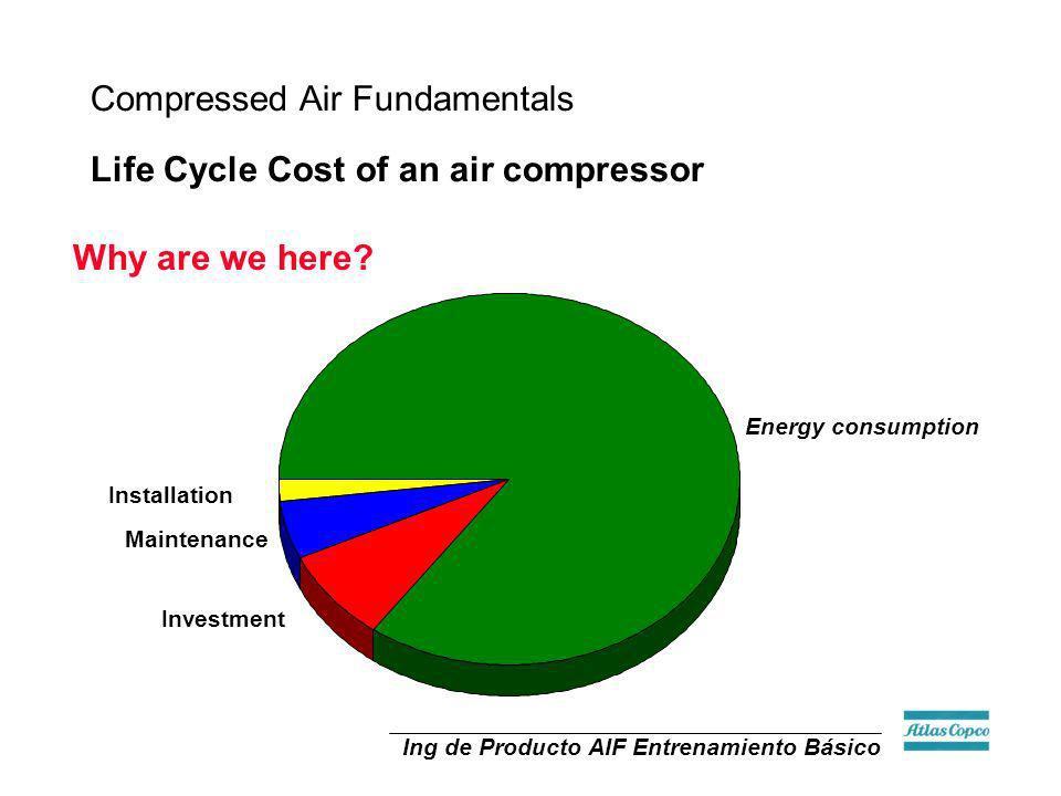 Ing de Producto AIF Entrenamiento Básico Relación de Compresión Relación de Compresión =Presión Absoluta de Descarga Presión absoluta de entrada ó Medio Ambiente Recuerdese: Presión absoluta de descarga = Presión de descarga medida + (Presión barométrica ó ambiental (psiA) Example: 14.7 psiA Presión de entrada 125 psiG Presión de descarga La Relación de Compresion es = (14.7 + 125) / 14.7 = 9.5 Formulas