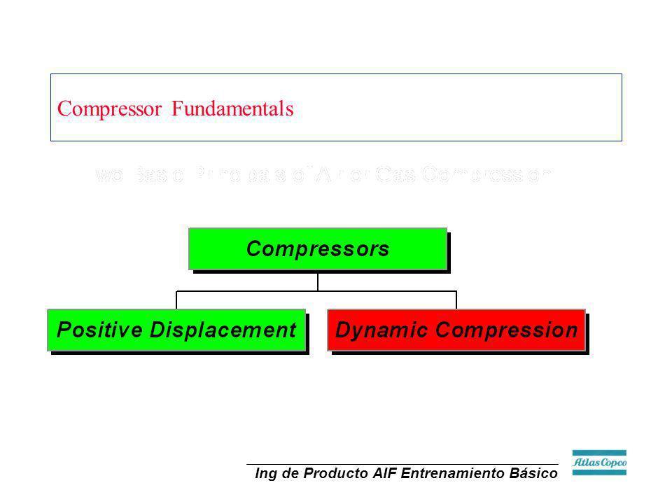 Ing de Producto AIF Entrenamiento Básico Compressor Fundamentals