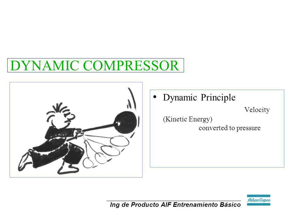 Ing de Producto AIF Entrenamiento Básico DYNAMIC COMPRESSOR Dynamic Principle Velocity (Kinetic Energy) converted to pressure