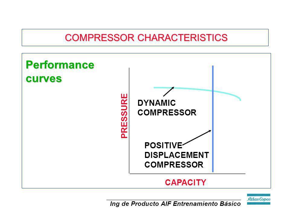 Ing de Producto AIF Entrenamiento Básico CAPACITY Performancecurves COMPRESSOR CHARACTERISTICS COMPRESSOR CHARACTERISTICS POSITIVE DISPLACEMENT COMPRE
