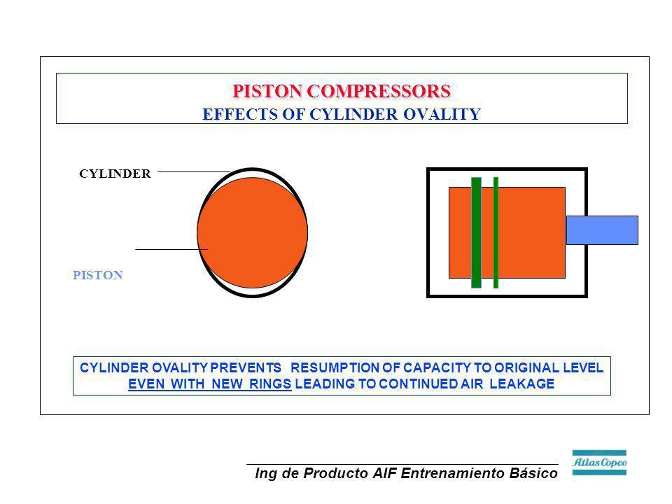 Ing de Producto AIF Entrenamiento Básico PISTON PISTON COMPRESSORS EF PISTON COMPRESSORS EFFECTS OF CYLINDER OVALITY CYLINDER CYLINDER OVALITY PREVENT