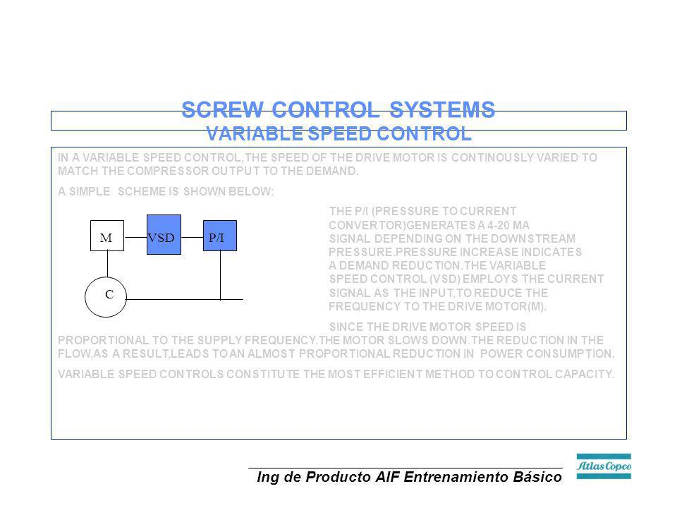 Ing de Producto AIF Entrenamiento Básico SCREW CONTROL SYSTEMS VARIABLE SPEED CONTROL IN A VARIABLE SPEED CONTROL,THE SPEED OF THE DRIVE MOTOR IS CONT
