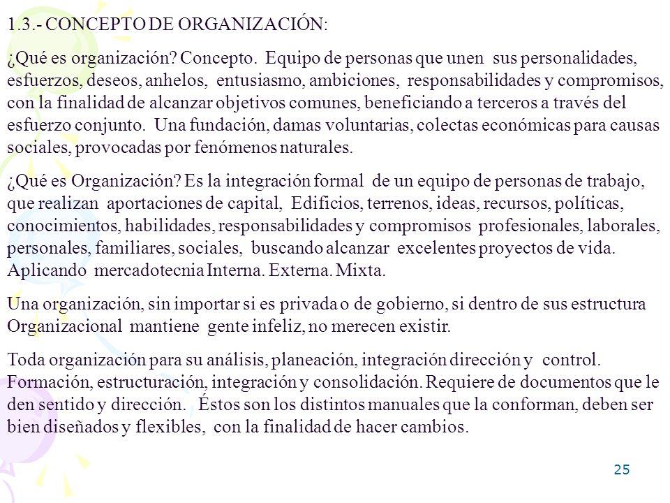 25 1.3.- CONCEPTO DE ORGANIZACIÓN: ¿Qué es organización? Concepto. Equipo de personas que unen sus personalidades, esfuerzos, deseos, anhelos, entusia