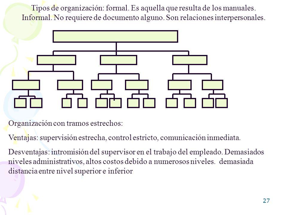 27 Tipos de organización: formal. Es aquella que resulta de los manuales. Informal. No requiere de documento alguno. Son relaciones interpersonales. O