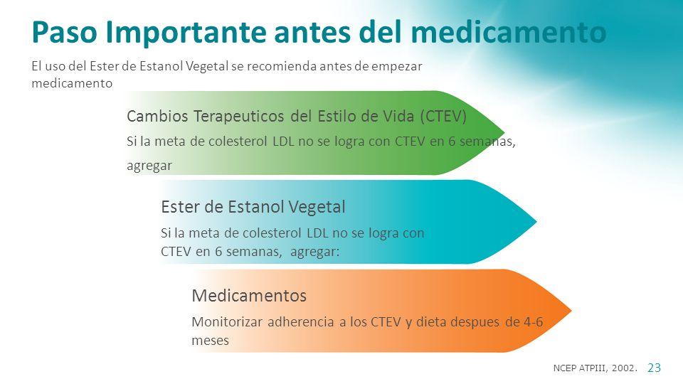 European Guidelines on cardiovascular disease prevention in clinical practice ' Alimentos funcionales que contienen fitoesteroles (esteroles y estanol