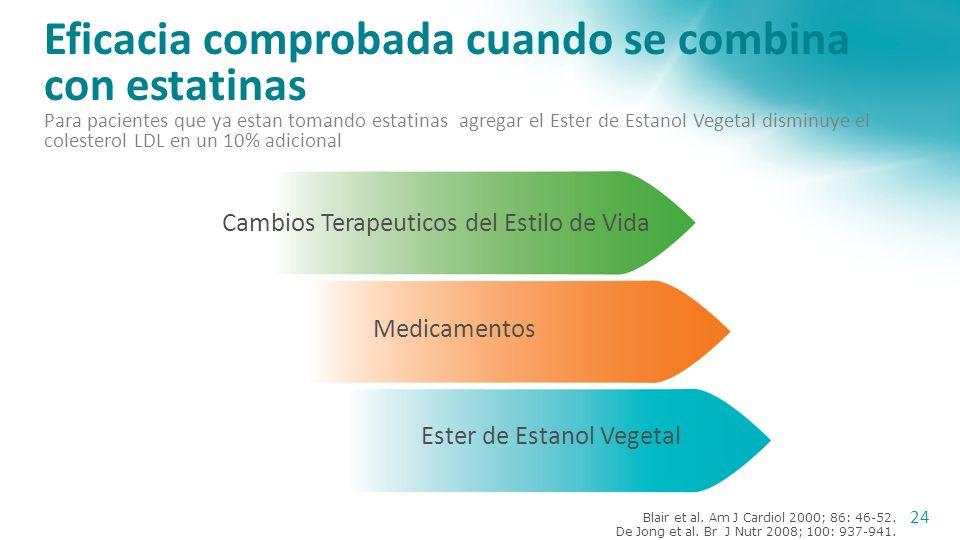 Paso Importante antes del medicamento El uso del Ester de Estanol Vegetal se recomienda antes de empezar medicamento 23 Ester de Estanol Vegetal Si la