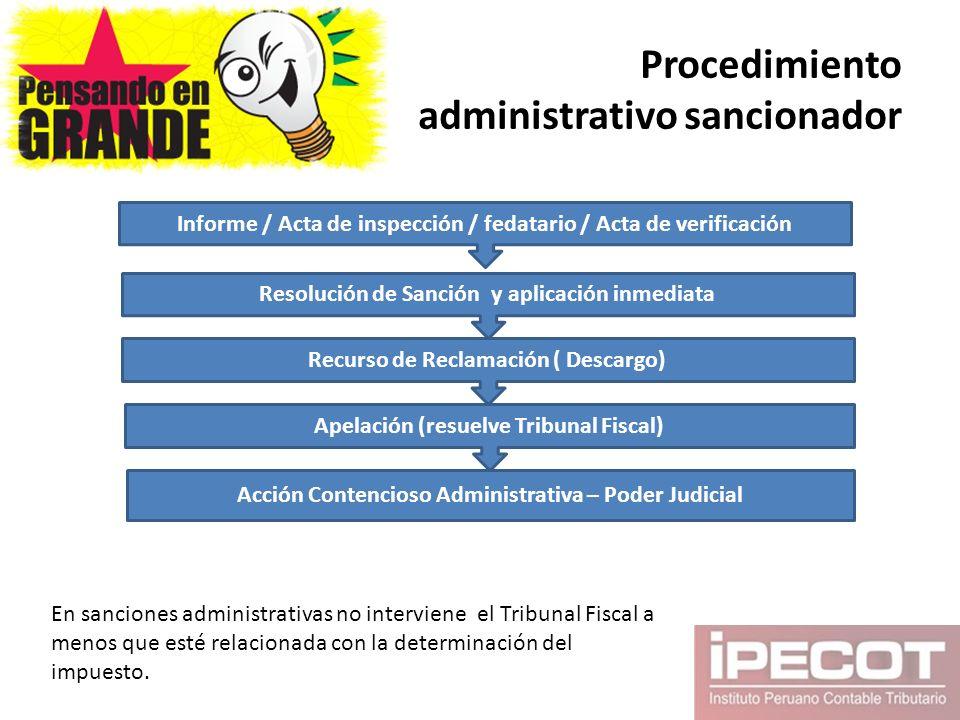 Procedimiento administrativo sancionador Informe / Acta de inspección / fedatario / Acta de verificación Resolución de Sanción y aplicación inmediata