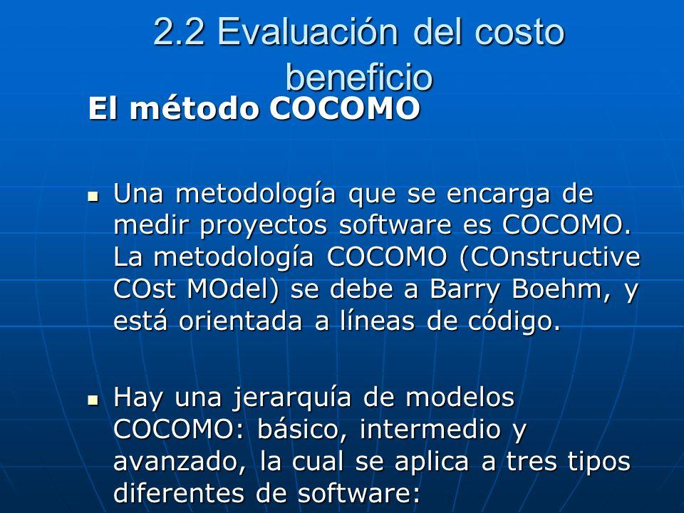 2.2 Evaluación del costo beneficio El método COCOMO Una metodología que se encarga de medir proyectos software es COCOMO. La metodología COCOMO (COnst